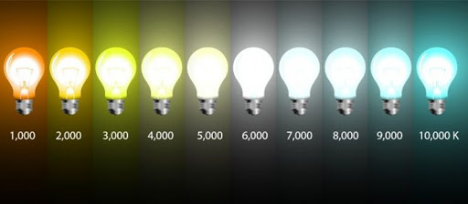 Guía de luces led para el Volkswagen ID5